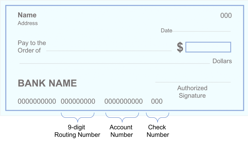 Business check routing number
