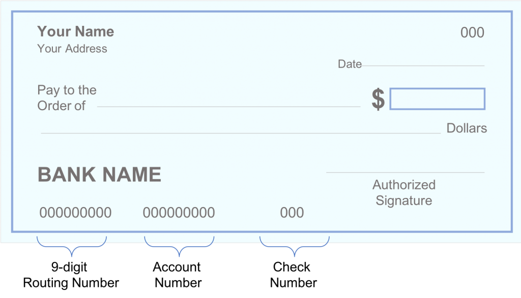 Personal check routing number